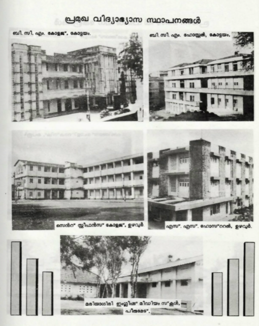 Education and Job-oriented Institutions in 1986