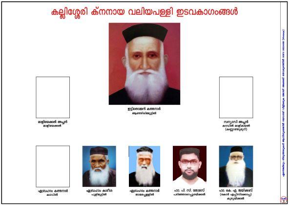 Photo album of the deceased members of Kallissery Knanaya Church